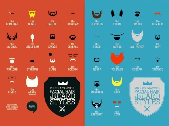 dc-marvel-beard-styles-shamus beyale
